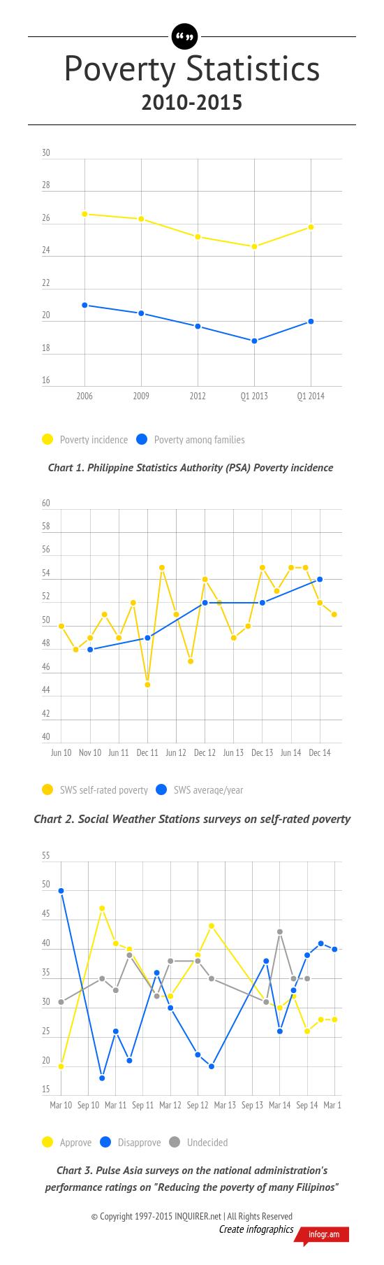 Poverty_Statistics